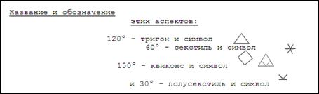 Полусекстиль 30